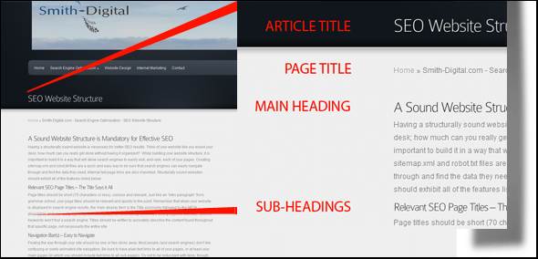 Smith-Digital.com - Better Website Structure for Search Engine Optimization